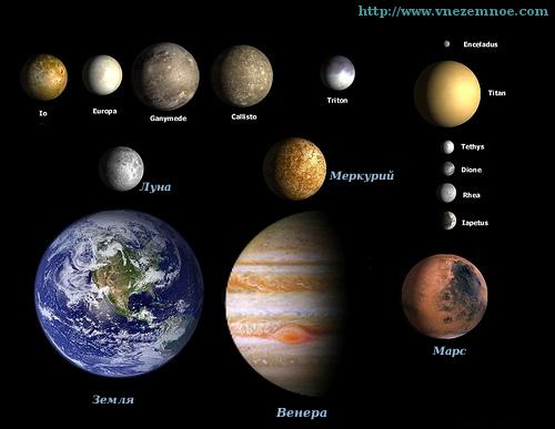 Название: spacemap.jpg Просмотров: 311  Размер: 106.5 Кб