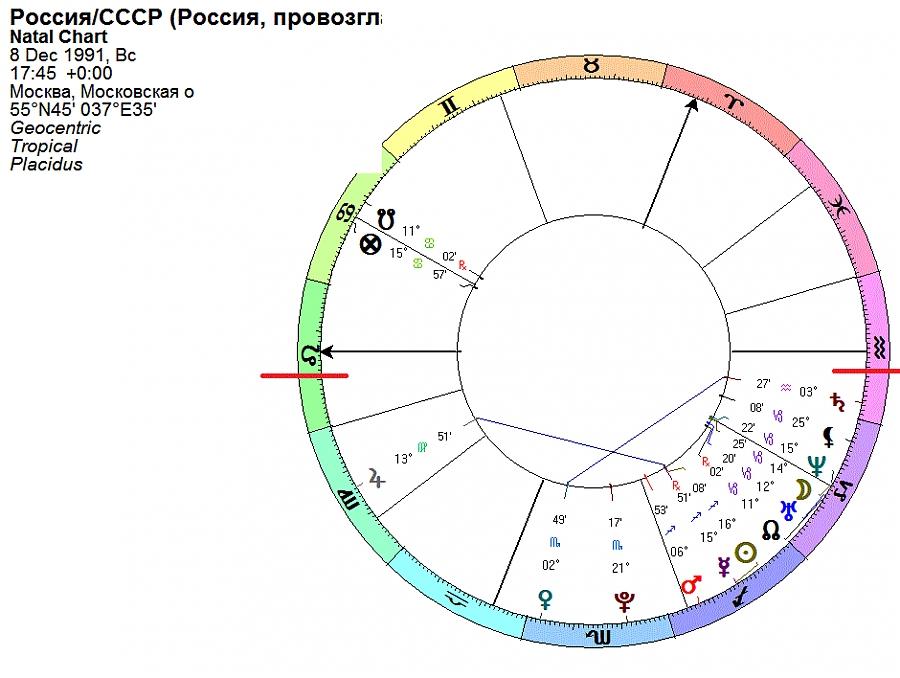 Нажмите на изображение для увеличения Название: russia-8.gif Просмотров: 0 Размер:27.3 Кб ID:50894